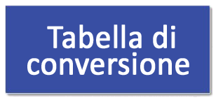 tabellaconversionevoti.png